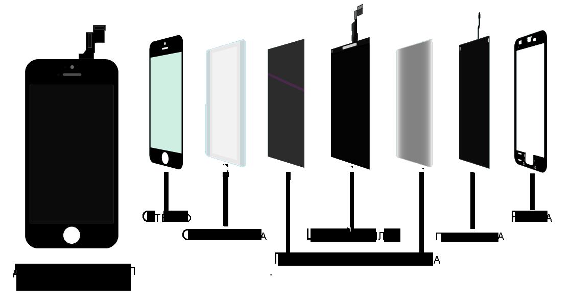 замена поляризационной пленки iphone 6