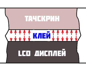 замена стекла на Lenovo P780 в Киеве